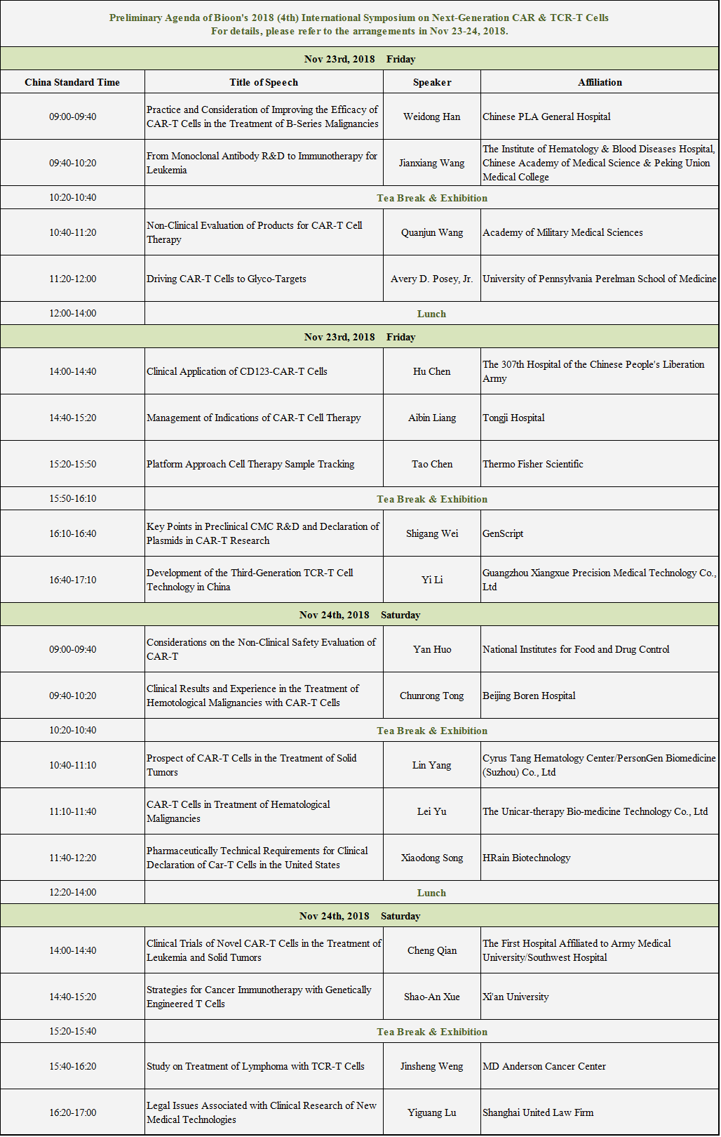 Preliminary Agenda of 2018 (4th) International Symposium on Next-Generation CAR & TCR-T Cells.png